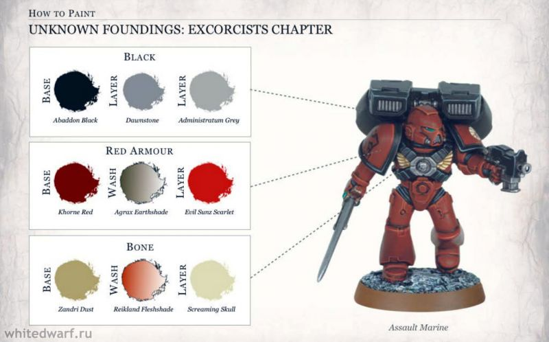 Покраска миниаютюры - Space marines - Excorcists chapter