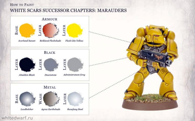 Покраска миниаютюры - Space marines - Marauders