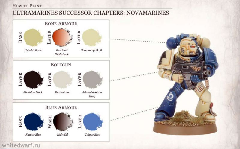 Покраска миниаютюры - Space marines - Novamarines