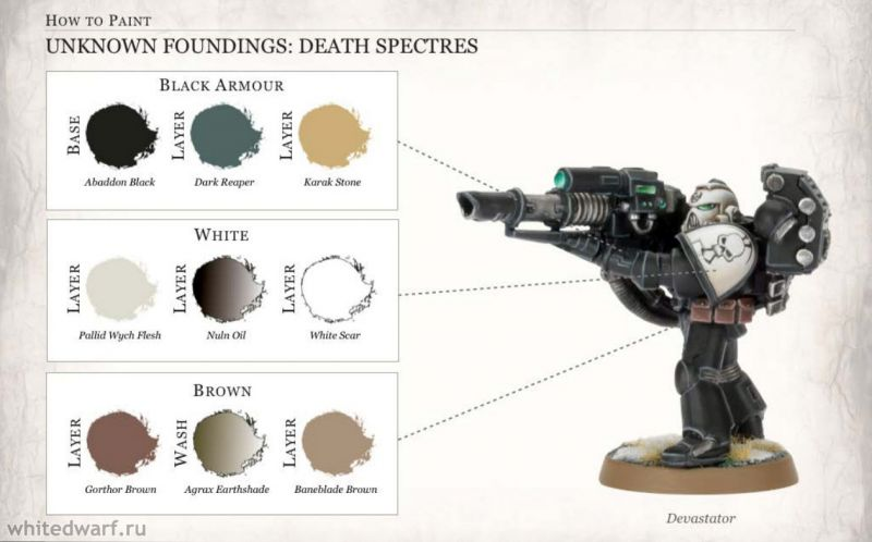 Покраска миниаютюры - Space marines - Death spectres